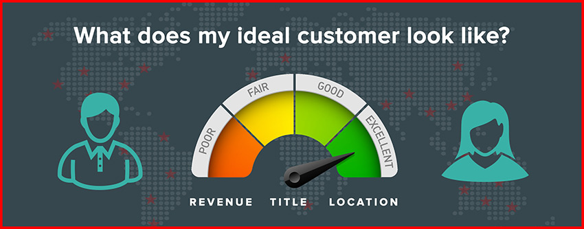 Identifying Your Ideal Customer